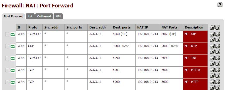 SBC port forwarding